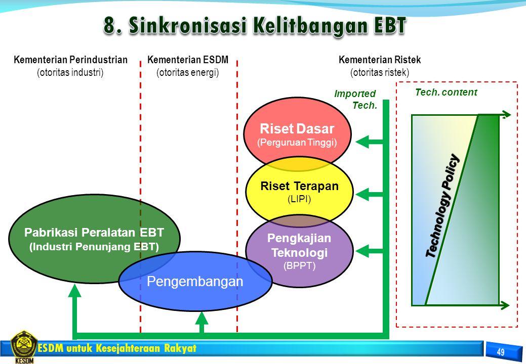 ESDM untuk Kesejahteraan Rakyat Riset Dasar (Perguruan Tinggi) Riset Terapan (LIPI) Pengkajian Teknologi (BPPT) Tech. content Pengembangan Kebijakan R