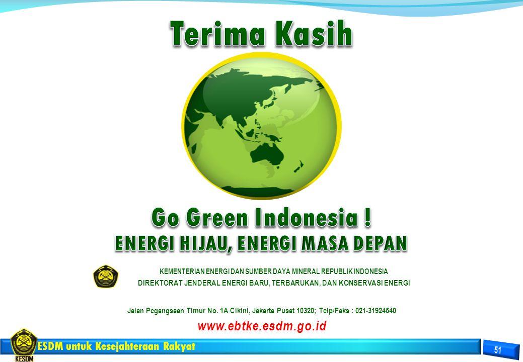 ESDM untuk Kesejahteraan Rakyat www.ebtke.esdm.go.id Jalan Pegangsaan Timur No. 1A Cikini, Jakarta Pusat 10320; Telp/Faks : 021-31924540 KEMENTERIAN E