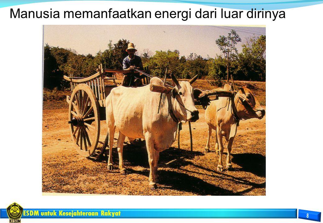 Manusia memanfaatkan energi dari luar dirinya