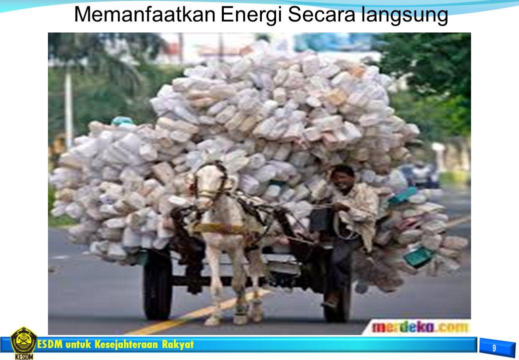 ESDM untuk Kesejahteraan Rakyat Memanfaatkan Energi Secara langsung