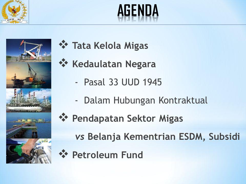 1.Badan Pengusahaan Migas (Bentuk Badan, Kelembagaan/Struktur Organisasi, Tugas dan Wewenang BP).