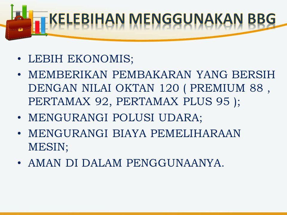LEBIH EKONOMIS; MEMBERIKAN PEMBAKARAN YANG BERSIH DENGAN NILAI OKTAN 120 ( PREMIUM 88, PERTAMAX 92, PERTAMAX PLUS 95 ); MENGURANGI POLUSI UDARA; MENGU