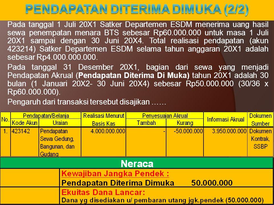 Pada tanggal 1 Juli 20X1 Satker Departemen ESDM menerima uang hasil sewa penempatan menara BTS sebesar Rp60.000.000 untuk masa 1 Juli 20X1 sampai dengan 30 Juni 20X4.