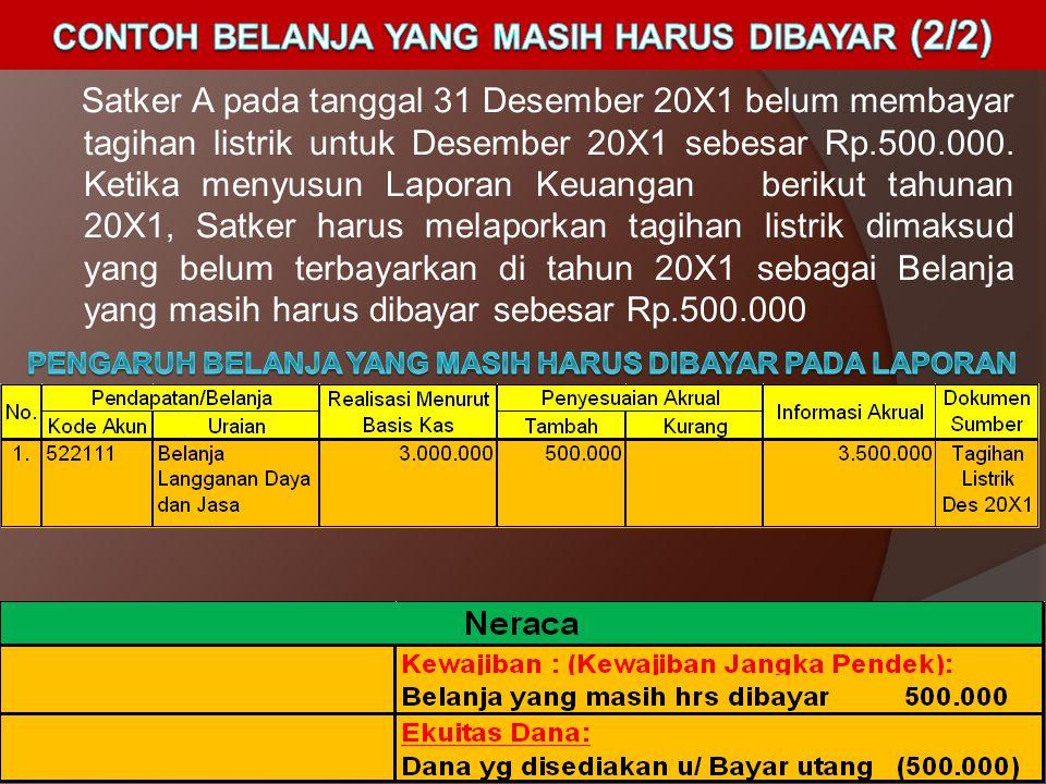 Satker A pada tanggal 31 Desember 20X1 belum membayar tagihan listrik untuk Desember 20X1 sebesar Rp.500.000. Ketika menyusun Laporan Keuangan berikut