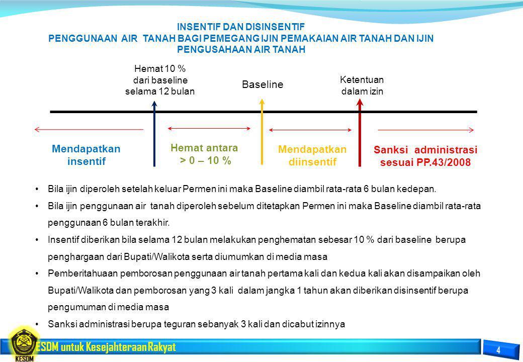 ESDM untuk Kesejahteraan Rakyat Ketentuan dalam izin Sanksi administrasi sesuai PP.43/2008 Baseline Mendapatkan insentif Hemat 10 % dari baseline sela