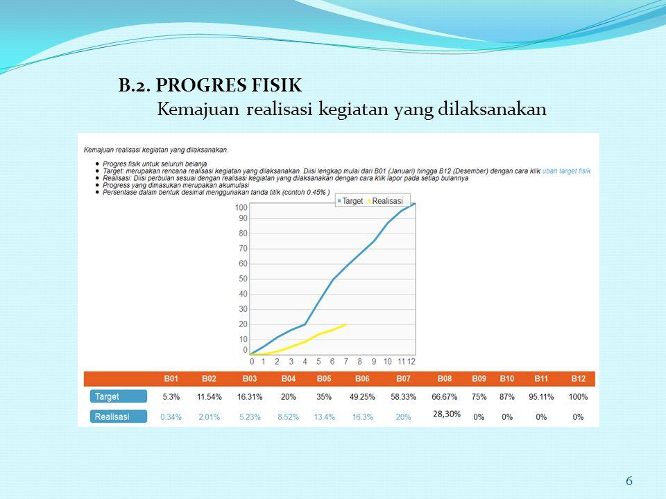 B.2. PROGRES FISIK Kemajuan realisasi kegiatan yang dilaksanakan 6