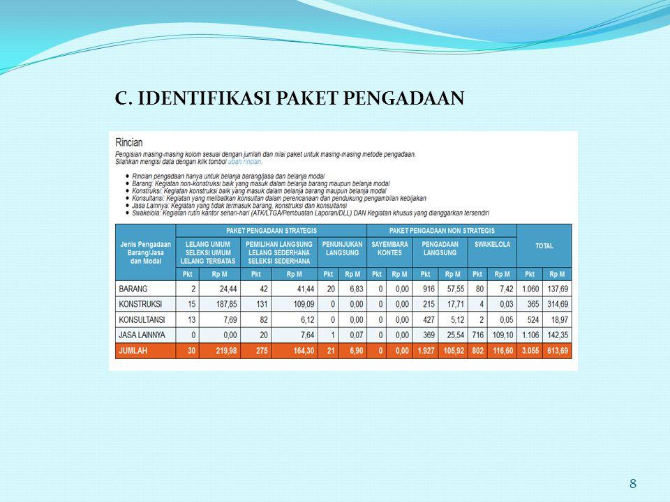 C. IDENTIFIKASI PAKET PENGADAAN 8
