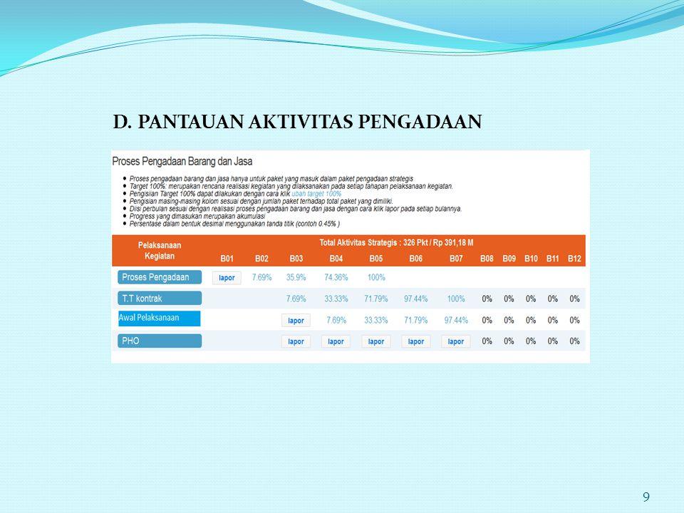 D. PANTAUAN AKTIVITAS PENGADAAN 9