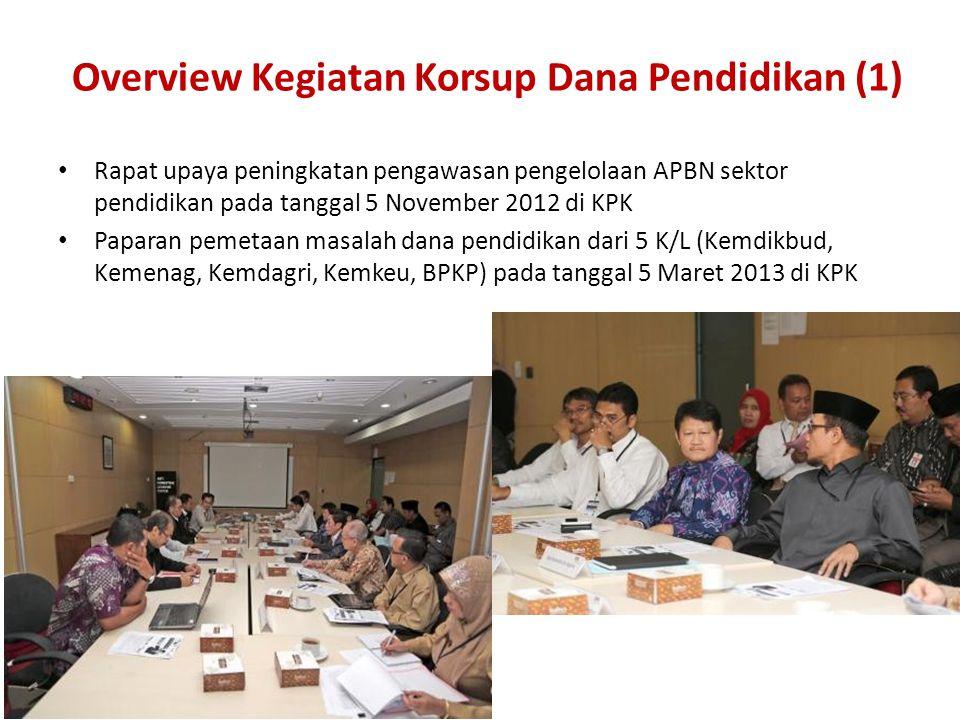 Overview Kegiatan Korsup Dana Pendidikan (1) Rapat upaya peningkatan pengawasan pengelolaan APBN sektor pendidikan pada tanggal 5 November 2012 di KPK