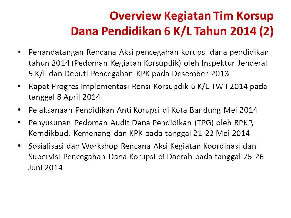 Overview Kegiatan Tim Korsup Dana Pendidikan 6 K/L Tahun 2014 (2) Penandatangan Rencana Aksi pencegahan korupsi dana pendidikan tahun 2014 (Pedoman Ke