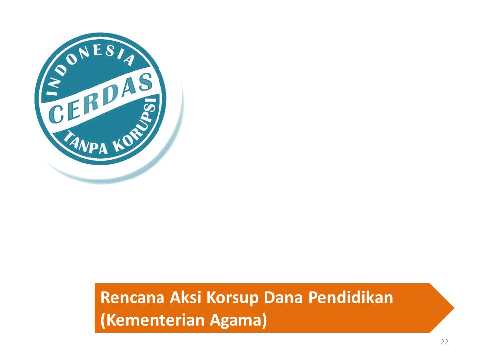 22 Rencana Aksi Korsup Dana Pendidikan (Kementerian Agama)