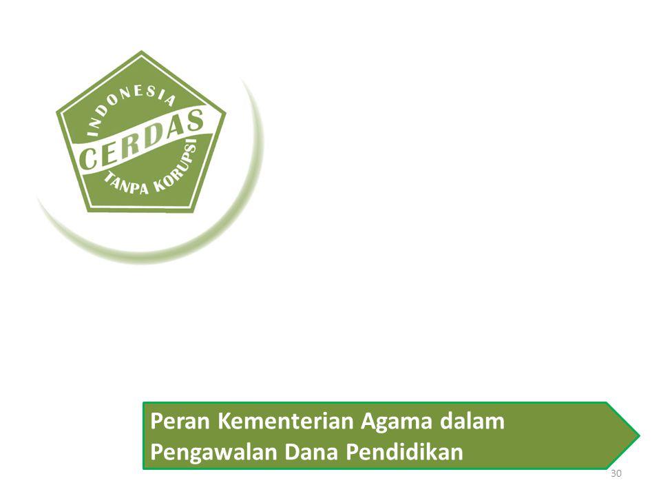 Peran Kementerian Agama dalam Pengawalan Dana Pendidikan 30