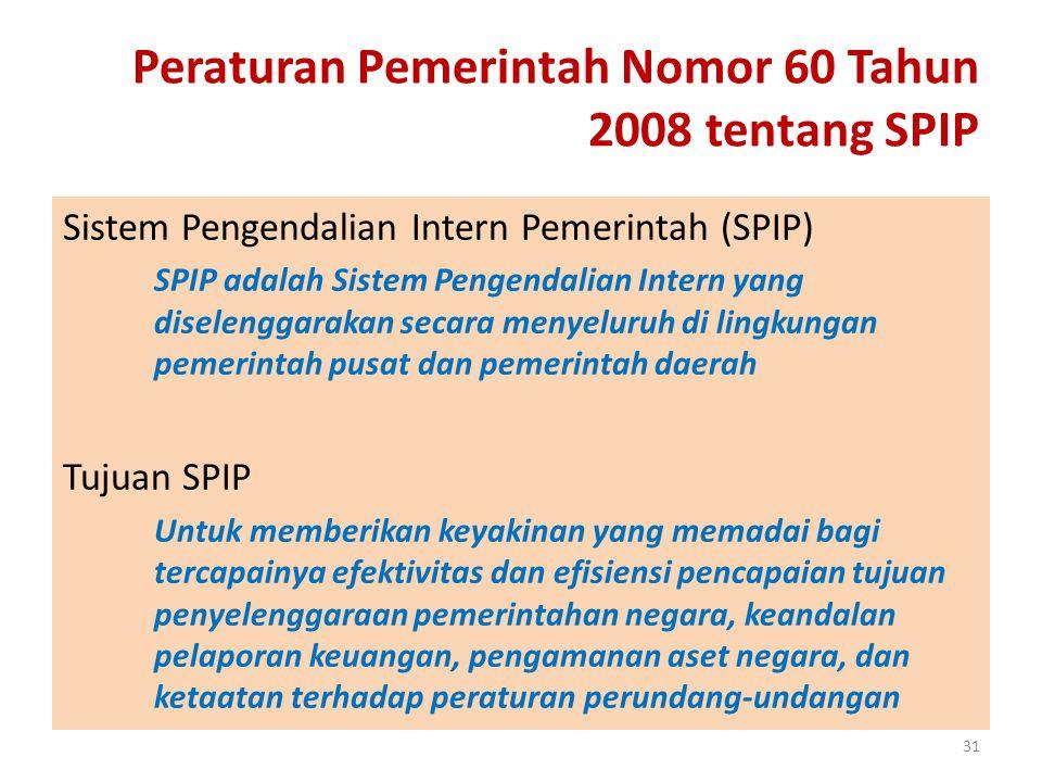 Peraturan Pemerintah Nomor 60 Tahun 2008 tentang SPIP Sistem Pengendalian Intern Pemerintah (SPIP) SPIP adalah Sistem Pengendalian Intern yang diselen
