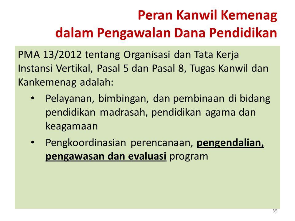 Peran Kanwil Kemenag dalam Pengawalan Dana Pendidikan PMA 13/2012 tentang Organisasi dan Tata Kerja Instansi Vertikal, Pasal 5 dan Pasal 8, Tugas Kanw