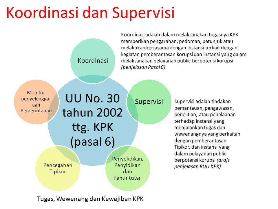 Koordinasi adalah dalam melaksanakan tugasnya KPK memberikan pengarahan, pedoman, petunjuk atau melakukan kerjasama dengan instansi terkait dengan keg