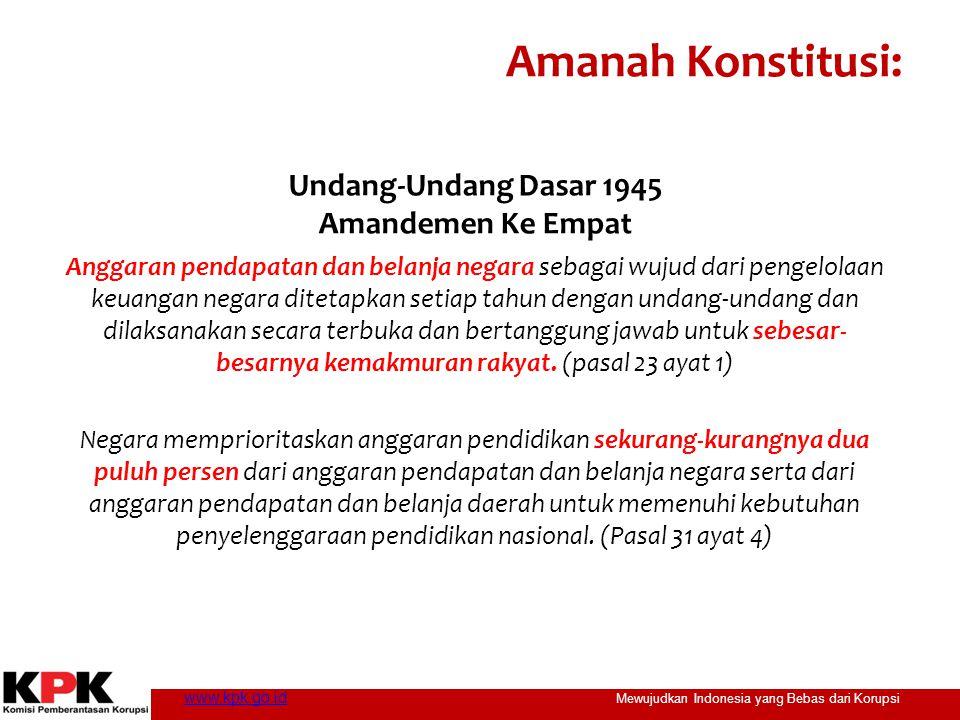 Amanah Konstitusi: Undang-Undang Dasar 1945 Amandemen Ke Empat Anggaran pendapatan dan belanja negara sebagai wujud dari pengelolaan keuangan negara d