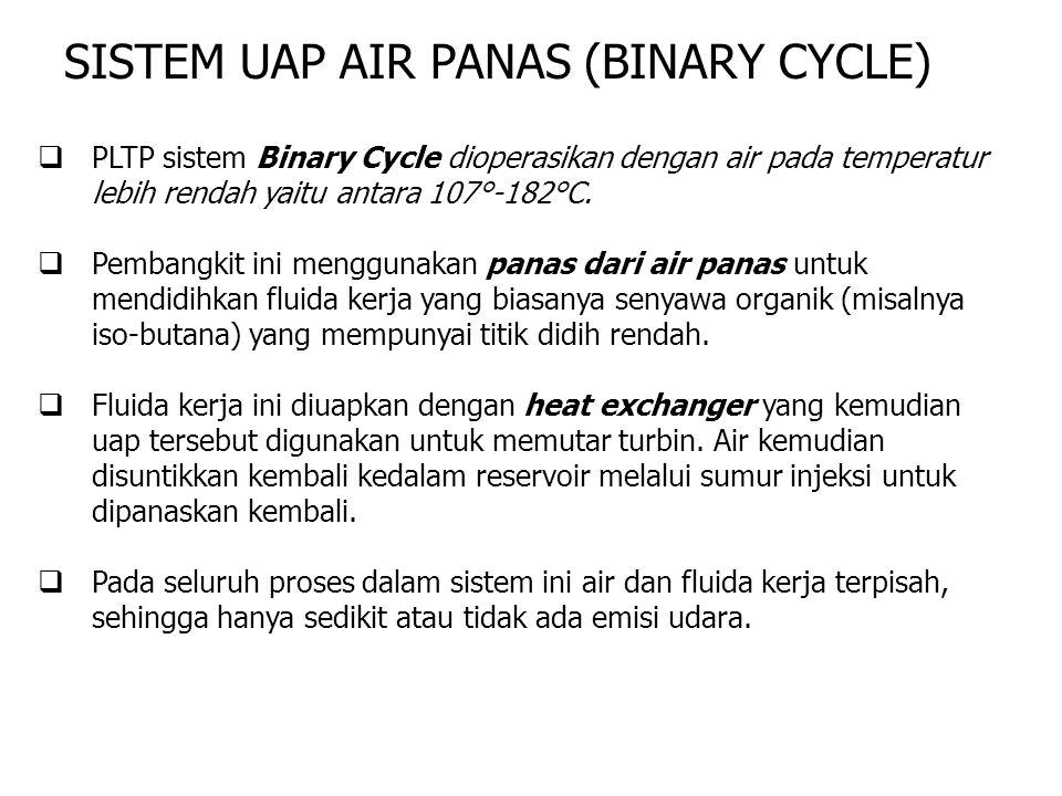  PLTP sistem Binary Cycle dioperasikan dengan air pada temperatur lebih rendah yaitu antara 107°-182°C.  Pembangkit ini menggunakan panas dari air p