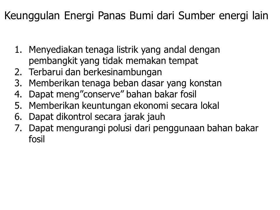 1.Menyediakan tenaga listrik yang andal dengan pembangkit yang tidak memakan tempat 2.Terbarui dan berkesinambungan 3.Memberikan tenaga beban dasar ya