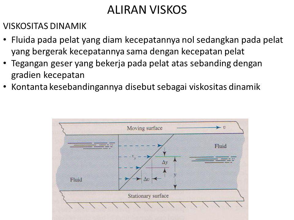 ALIRAN VISKOS VISKOSITAS DINAMIK Fluida pada pelat yang diam kecepatannya nol sedangkan pada pelat yang bergerak kecepatannya sama dengan kecepatan pelat Tegangan geser yang bekerja pada pelat atas sebanding dengan gradien kecepatan Kontanta kesebandingannya disebut sebagai viskositas dinamik