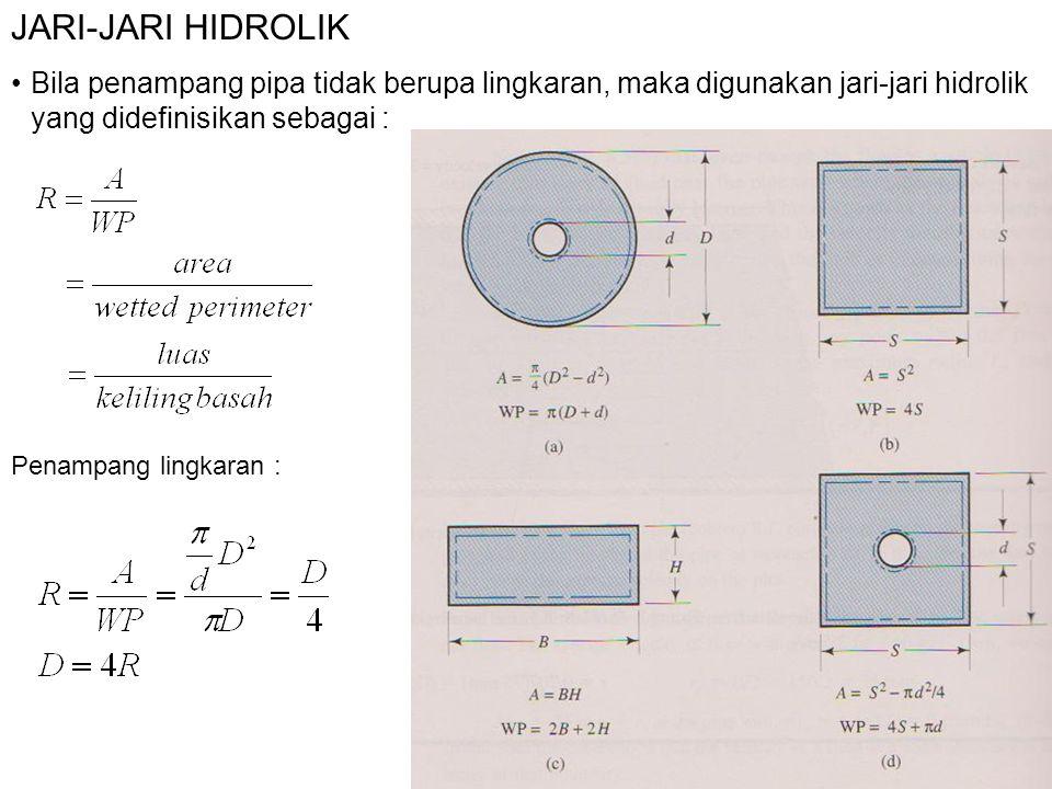 JARI-JARI HIDROLIK Bila penampang pipa tidak berupa lingkaran, maka digunakan jari-jari hidrolik yang didefinisikan sebagai : Penampang lingkaran :