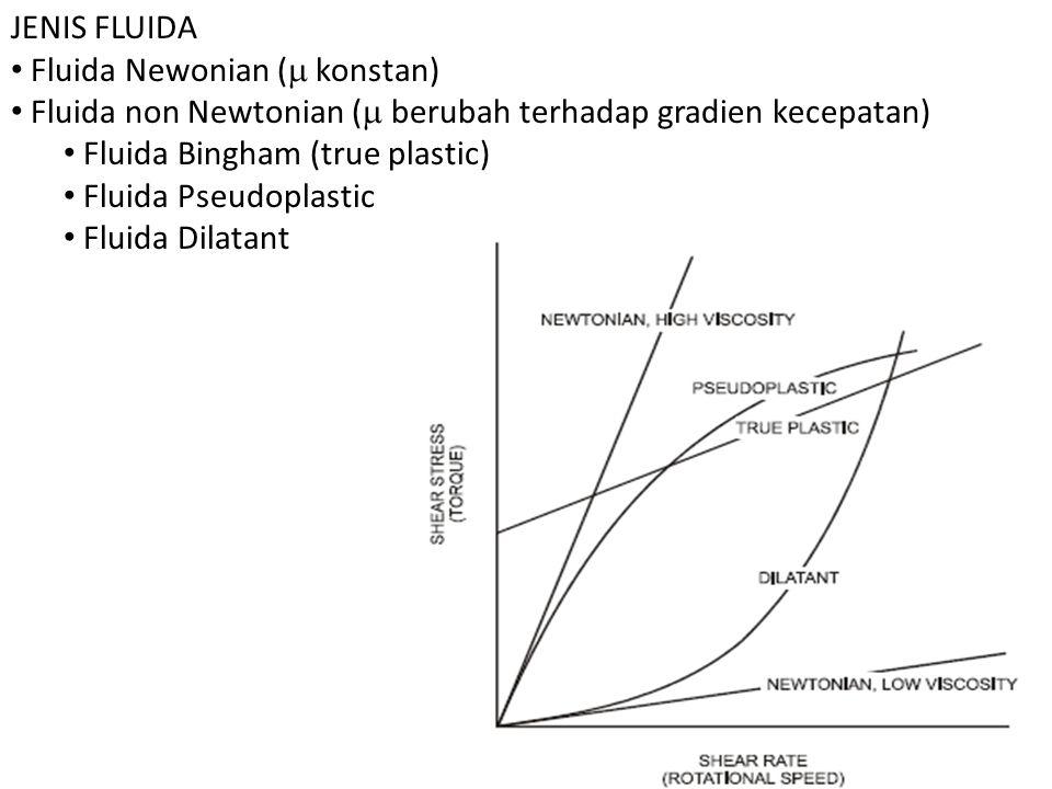 JENIS FLUIDA Fluida Newonian (  konstan) Fluida non Newtonian (  berubah terhadap gradien kecepatan) Fluida Bingham (true plastic) Fluida Pseudoplastic Fluida Dilatant