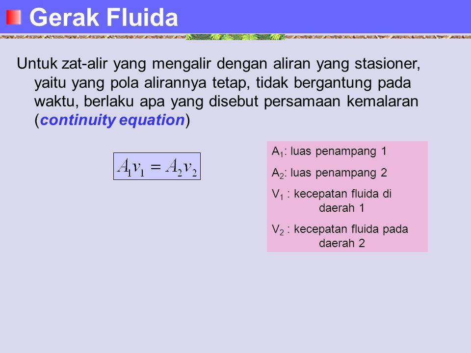 Untuk zat-alir yang mengalir dengan aliran yang stasioner, yaitu yang pola alirannya tetap, tidak bergantung pada waktu, berlaku apa yang disebut persamaan kemalaran (continuity equation) A 1 : luas penampang 1 A 2 : luas penampang 2 V 1 : kecepatan fluida di daerah 1 V 2 : kecepatan fluida pada daerah 2 Gerak Fluida