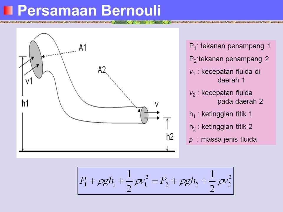 P 1 : tekanan penampang 1 P 2 :tekanan penampang 2 v 1 : kecepatan fluida di daerah 1 v 2 : kecepatan fluida pada daerah 2 h 1 : ketinggian titik 1 h 2 : ketinggian titik 2  : massa jenis fluida Persamaan Bernouli