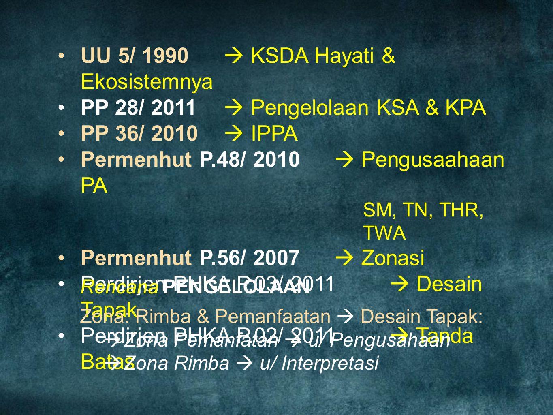 UU 5/ 1990  KSDA Hayati & Ekosistemnya PP 28/ 2011  Pengelolaan KSA & KPA PP 36/ 2010  IPPA Permenhut P.48/ 2010  Pengusaahaan PA SM, TN, THR, TWA
