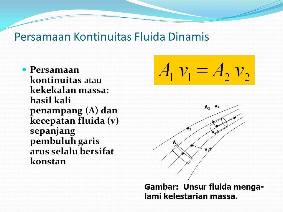 Persamaan Kontinuitas Fluida Dinamis Persamaan kontinuitas atau kekekalan massa: hasil kali penampang (A) dan kecepatan fluida (v) sepanjang pembuluh