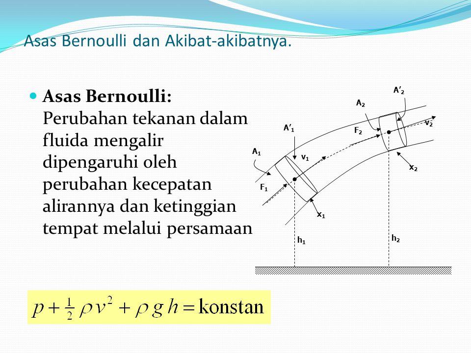 Asas Bernoulli dan Akibat-akibatnya. Asas Bernoulli: Perubahan tekanan dalam fluida mengalir dipengaruhi oleh perubahan kecepatan alirannya dan keting