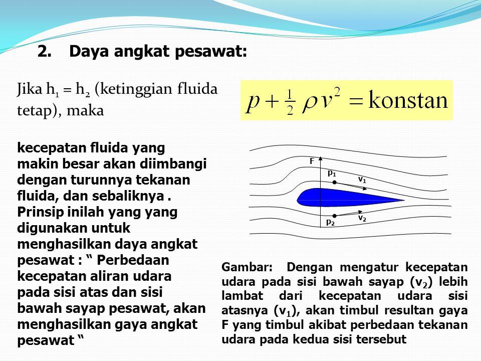 2.Daya angkat pesawat: Jika h 1 = h 2 (ketinggian fluida tetap), maka v1v1 v2v2 p1p1 p2p2 F Gambar: Dengan mengatur kecepatan udara pada sisi bawah sa