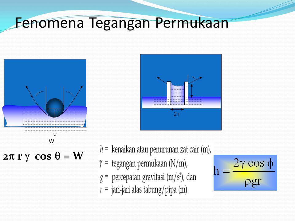 Viskositas Ukuran kekentalan zat cair atau gesekan dalam zat cair disebut viskositas.