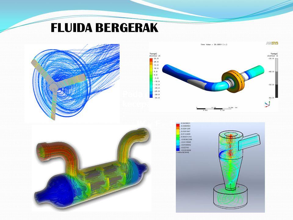 2.Daya angkat pesawat: Jika h 1 = h 2 (ketinggian fluida tetap), maka v1v1 v2v2 p1p1 p2p2 F Gambar: Dengan mengatur kecepatan udara pada sisi bawah sayap (v 2 ) lebih lambat dari kecepatan udara sisi atasnya (v 1 ), akan timbul resultan gaya F yang timbul akibat perbedaan tekanan udara pada kedua sisi tersebut kecepatan fluida yang makin besar akan diimbangi dengan turunnya tekanan fluida, dan sebaliknya.