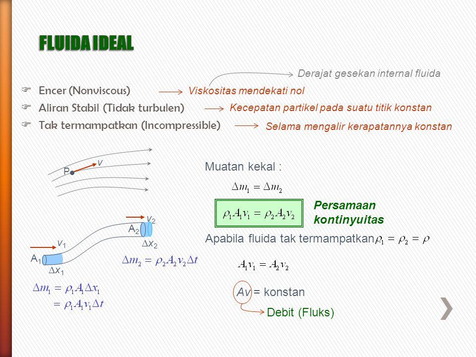 Persamaan kontinyuitas x1x1 x2x2  Encer (Nonviscous)  Aliran Stabil (Tidak turbulen)  Tak termampatkan (Incompressible) Selama mengalir kerapat