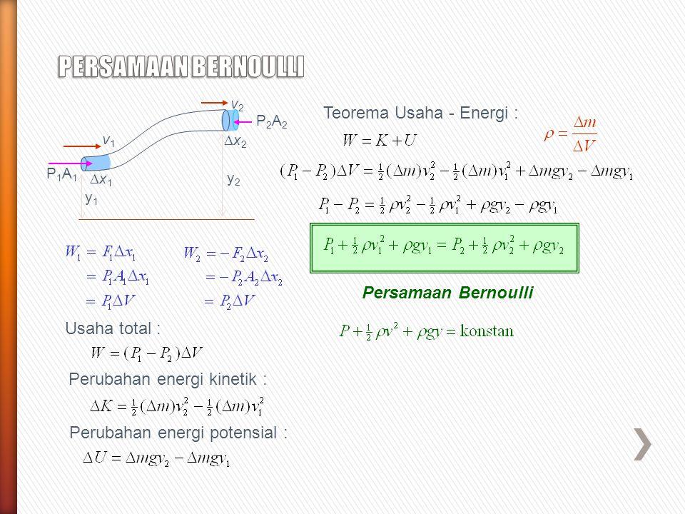 Persamaan Bernoulli x1x1 x2x2 v1v1 v2v2 P1A1P1A1 P2A2P2A2 y1y1 y2y2 Usaha total : Perubahan energi kinetik : Perubahan energi potensial : Teorema