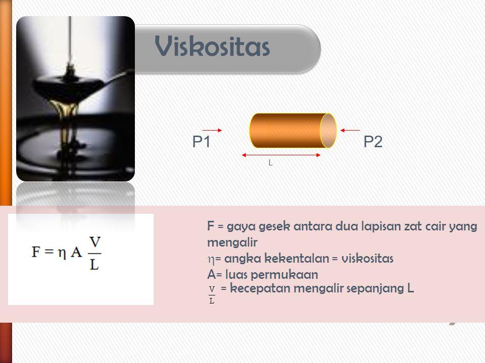 P1 P2 L F = gaya gesek antara dua lapisan zat cair yang mengalir  = angka kekentalan = viskositas A= luas permukaan = kecepatan mengalir sepanjang L
