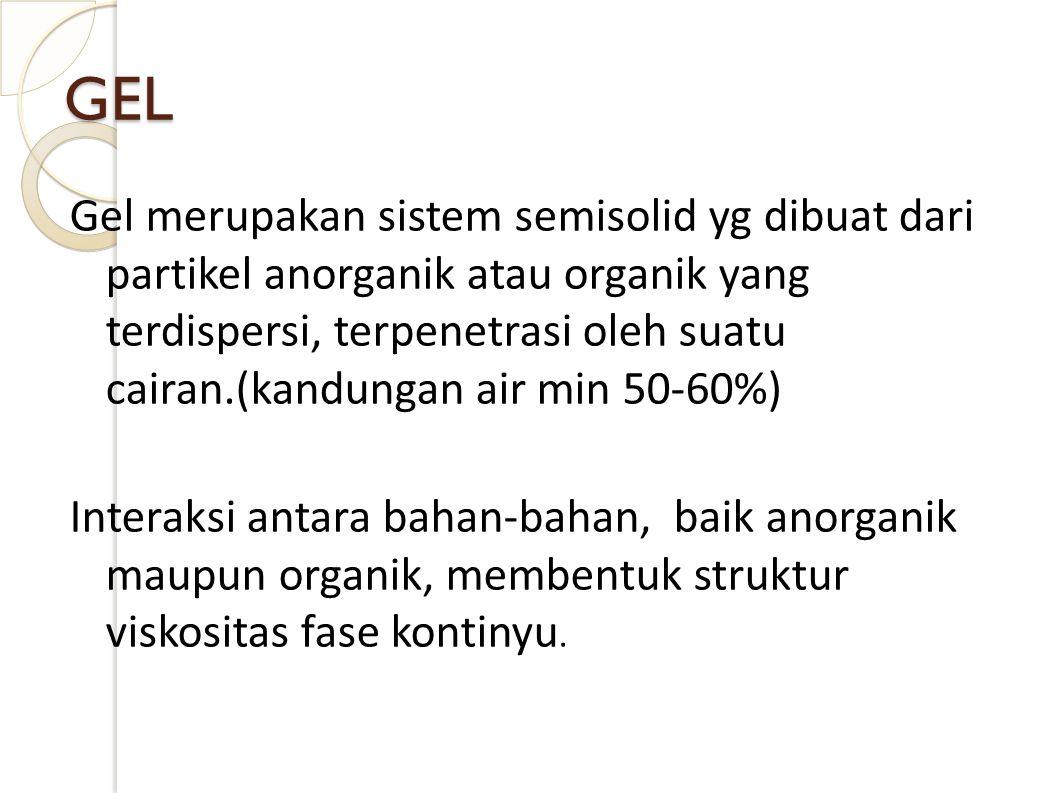 Pembuatan Gel: 1.Mengembangkan polimer dalam pelarut yg sesuai (sebagai basis gel) 2.