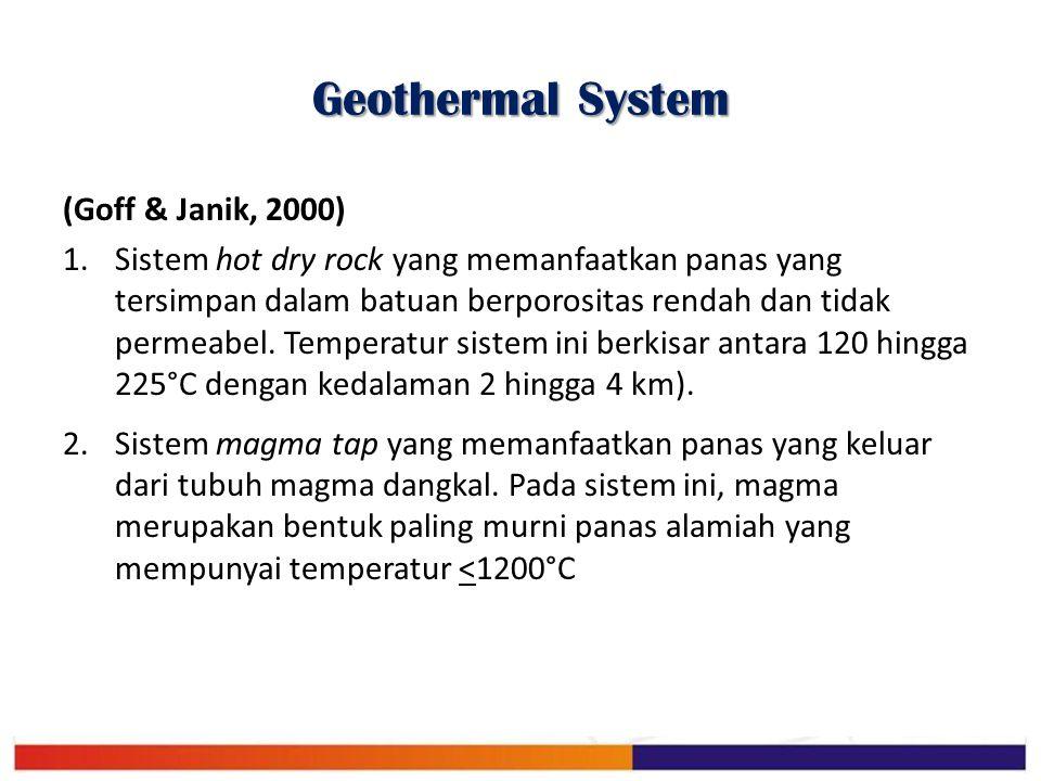 Geothermal System (Goff & Janik, 2000) 1.Sistem hot dry rock yang memanfaatkan panas yang tersimpan dalam batuan berporositas rendah dan tidak permeab