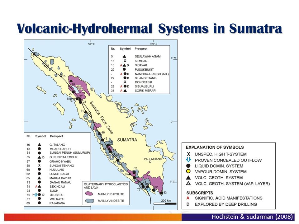 Volcanic-Hydrohermal Systems in Sumatra Hochstein & Sudarman (2008)