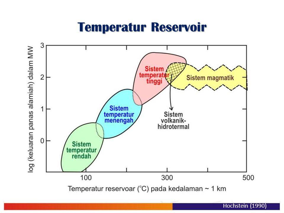 Hochstein (1990) Temperatur Reservoir