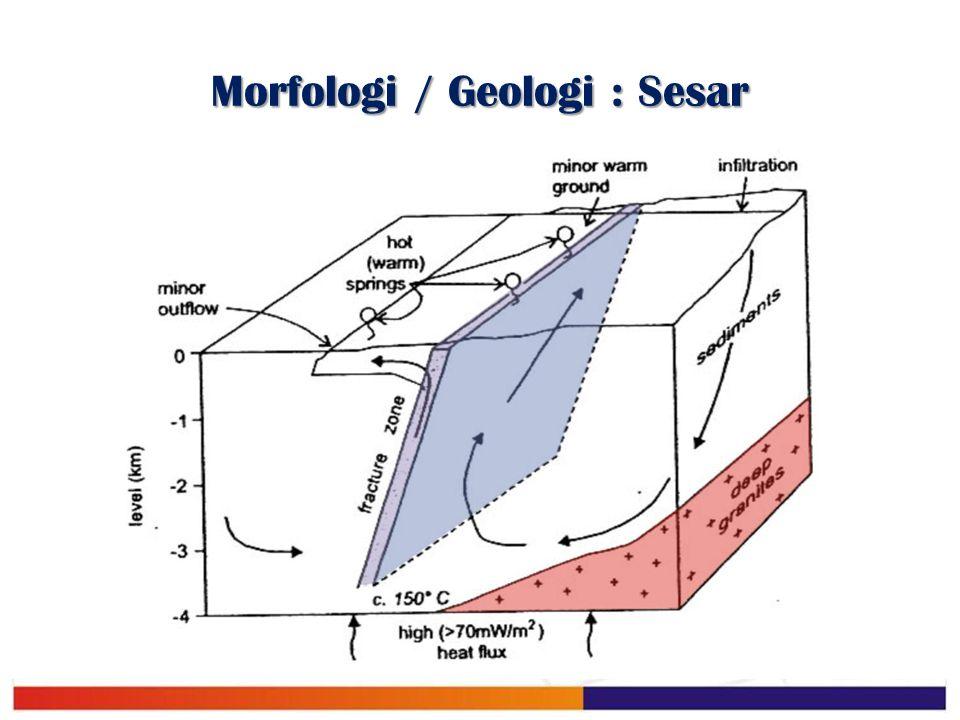 Morfologi / Geologi : Sesar