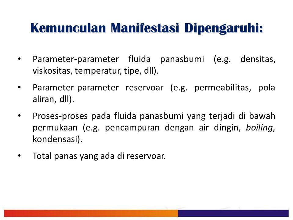 Kemunculan Manifestasi Dipengaruhi: Parameter-parameter fluida panasbumi (e.g. densitas, viskositas, temperatur, tipe, dll). Parameter-parameter reser