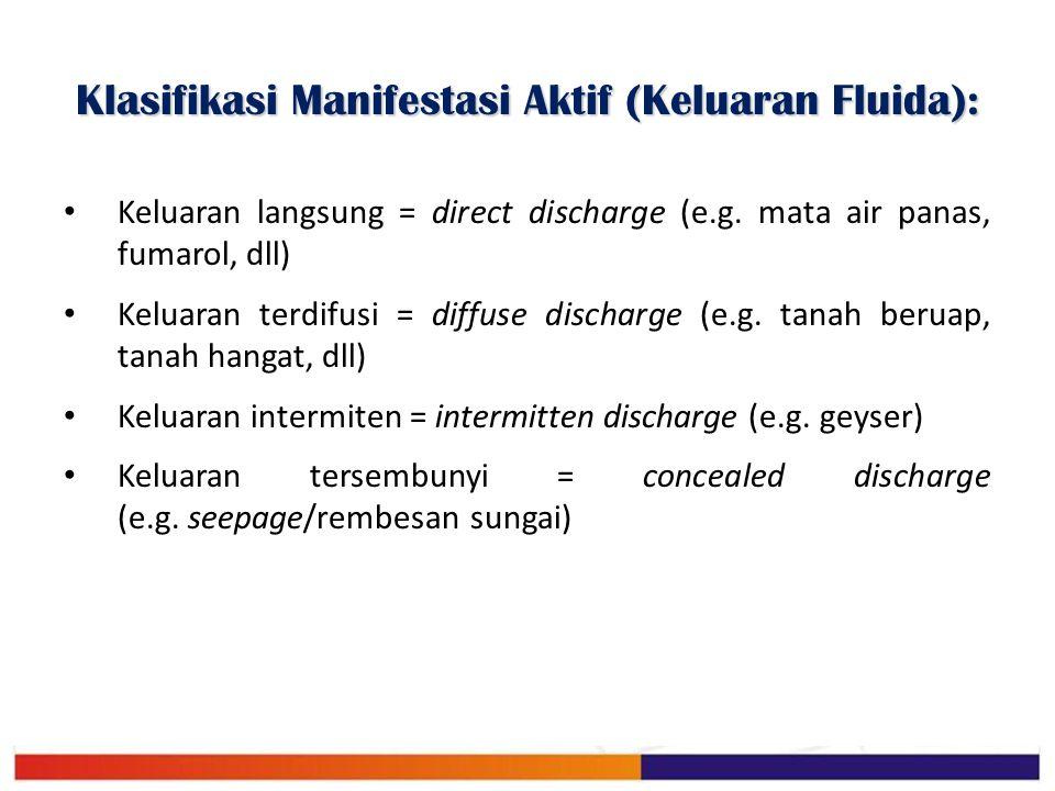 Klasifikasi Manifestasi Aktif (Keluaran Fluida): Keluaran langsung = direct discharge (e.g. mata air panas, fumarol, dll) Keluaran terdifusi = diffuse