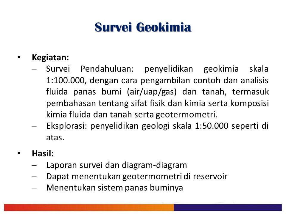 Survei Geokimia Kegiatan:  Survei Pendahuluan: penyelidikan geokimia skala 1:100.000, dengan cara pengambilan contoh dan analisis fluida panas bumi (