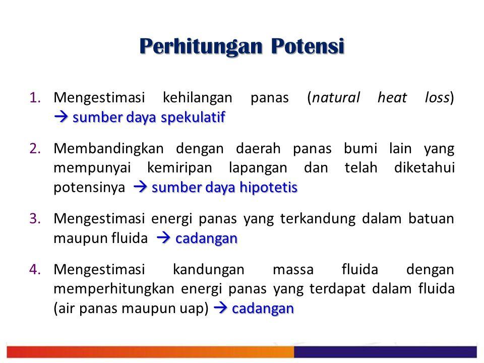 Perhitungan Potensi  sumber daya spekulatif 1.Mengestimasi kehilangan panas (natural heat loss)  sumber daya spekulatif  sumber daya hipotetis 2.Me