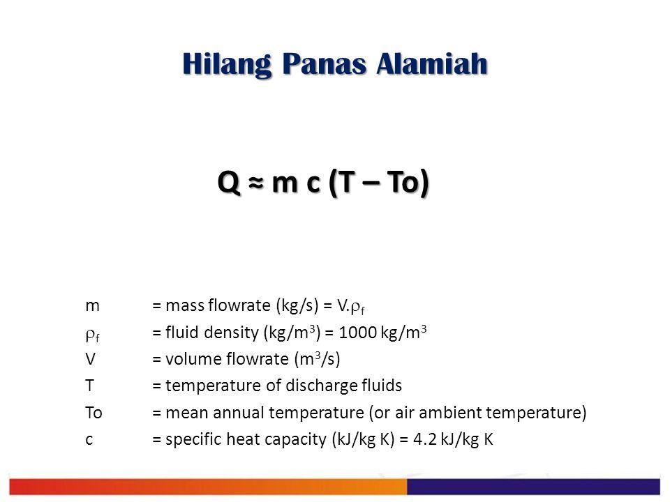 Hilang Panas Alamiah Q ≈ m c (T – To) m= mass flowrate (kg/s) = V.  f  f = fluid density (kg/m 3 ) = 1000 kg/m 3 V = volume flowrate (m 3 /s) T = te