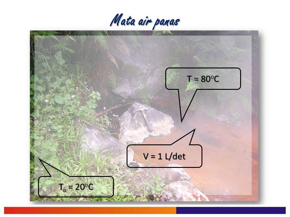 Mata air panas V = 1 L/det T = 80 o C T o = 20 o C
