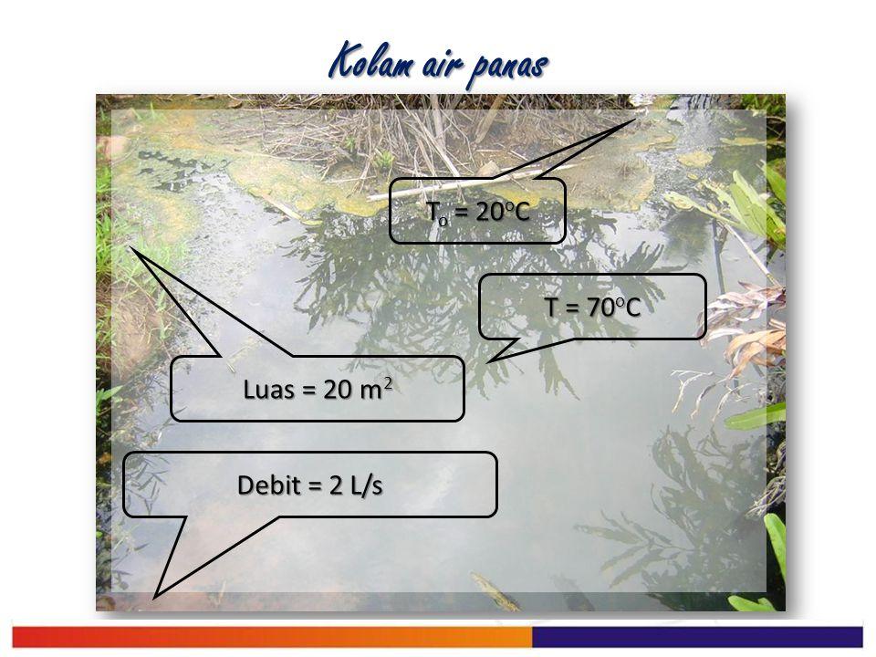 Kolam air panas Luas = 20 m 2 T o = 20 o C T = 70 o C Debit = 2 L/s