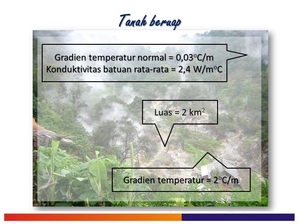 Tanah beruap Luas = 2 km 2 Gradien temperatur = 2 o C/m Gradien temperatur normal = 0,03 o C/m Konduktivitas batuan rata-rata = 2,4 W/m o C