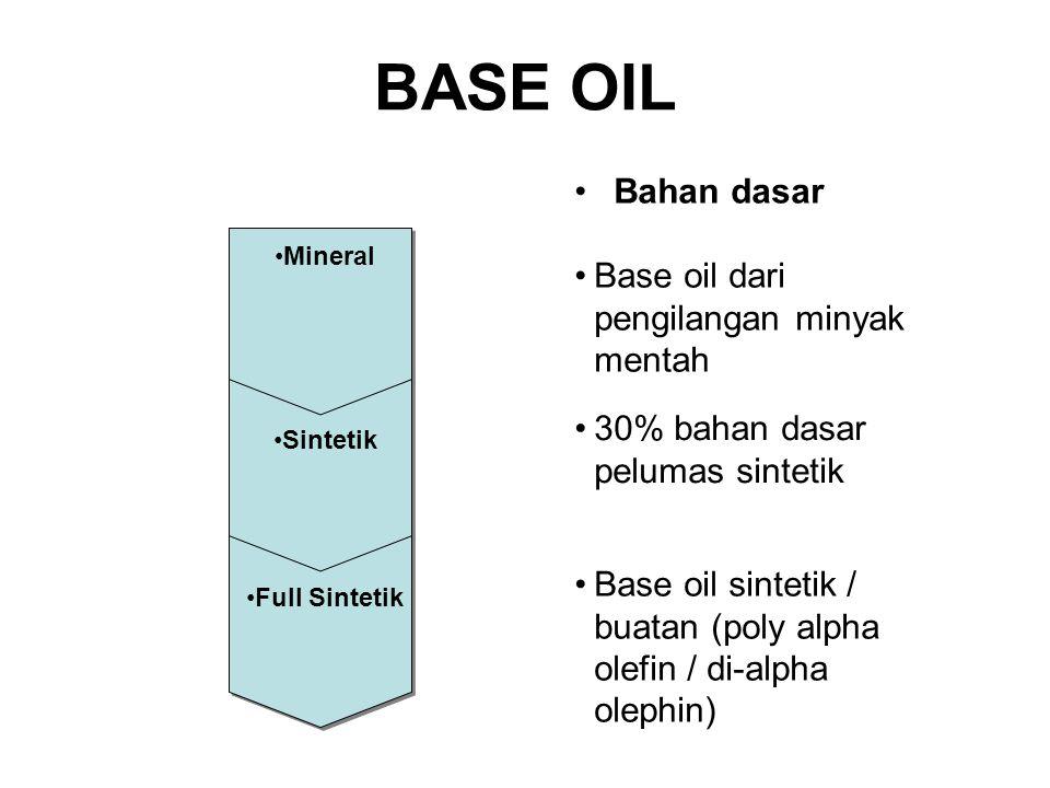 BASE OIL Base oil dari pengilangan minyak mentah 30% bahan dasar pelumas sintetik Base oil sintetik / buatan (poly alpha olefin / di-alpha olephin) Ba